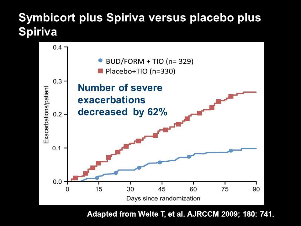Symbicort plus Spiriva versus placebo plus Spiriva