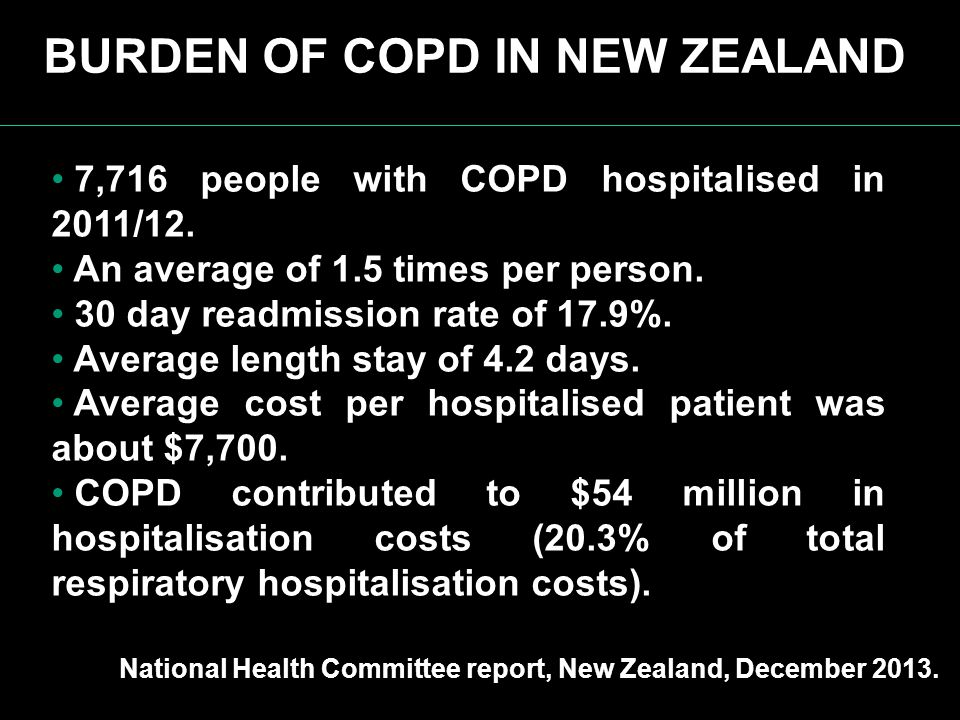 BURDEN OF COPD IN NEW ZEALAND