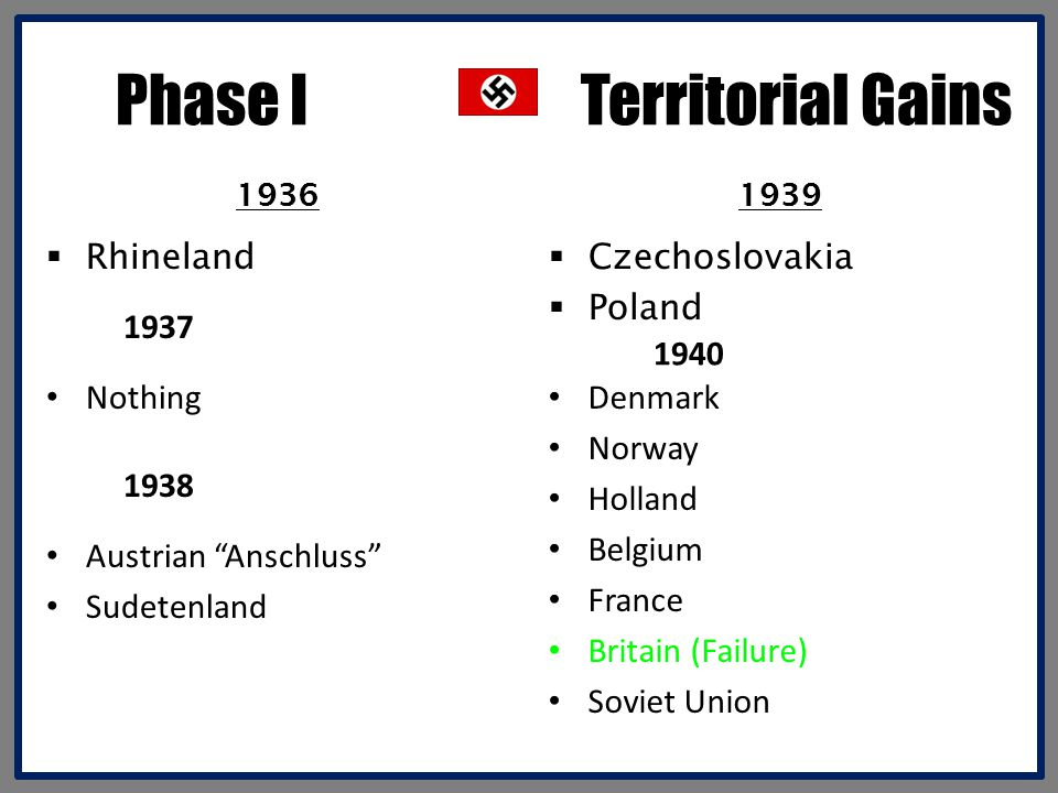 Phase I Territorial Gains