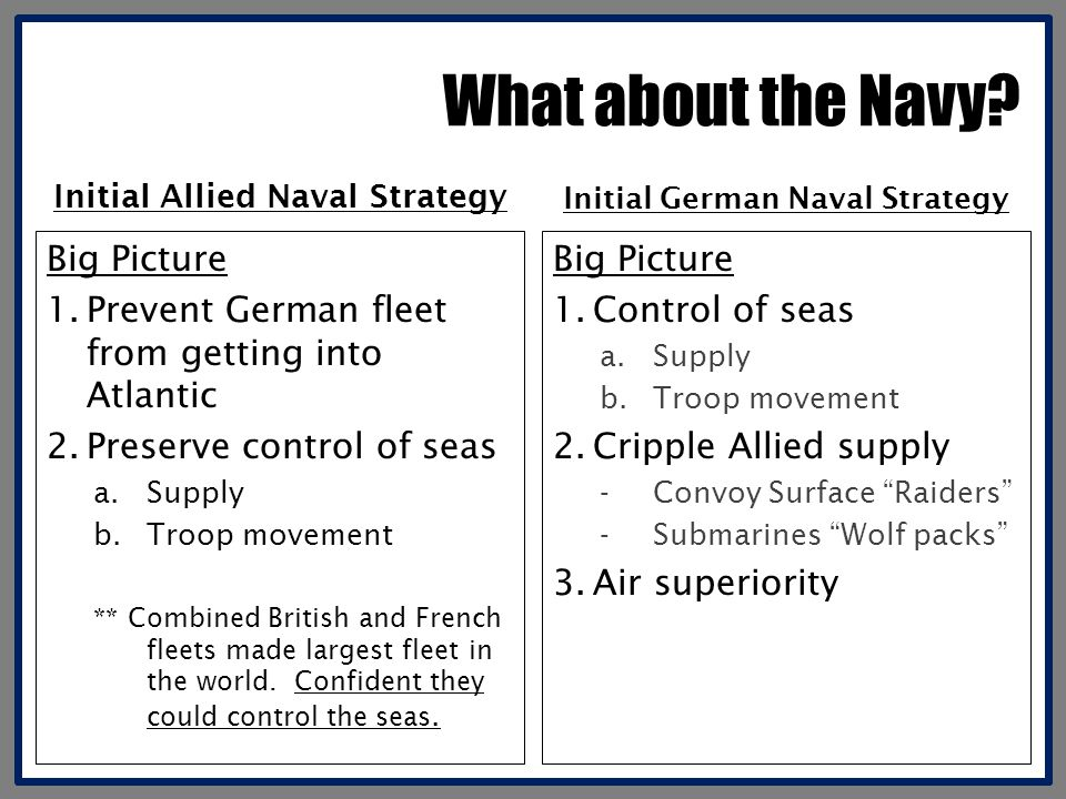 Initial Allied Naval Strategy Initial German Naval Strategy