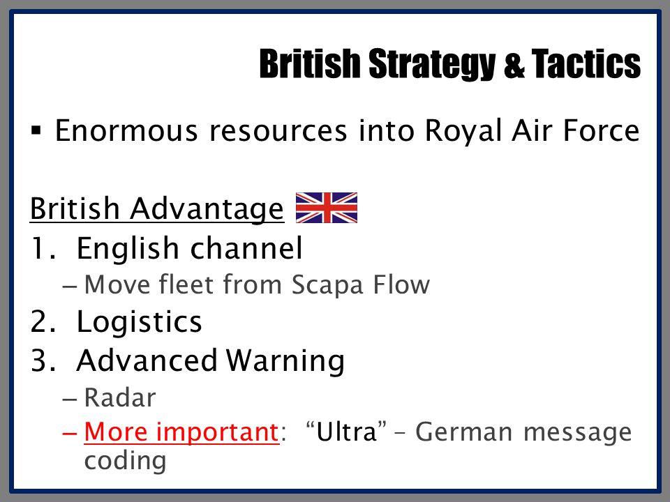 British Strategy & Tactics