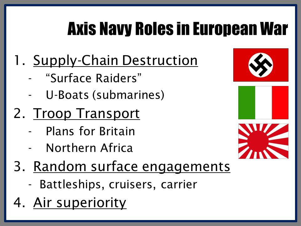 Axis Navy Roles in European War