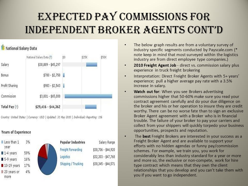 Expected Pay Commissions for Independent Broker Agents Cont'd