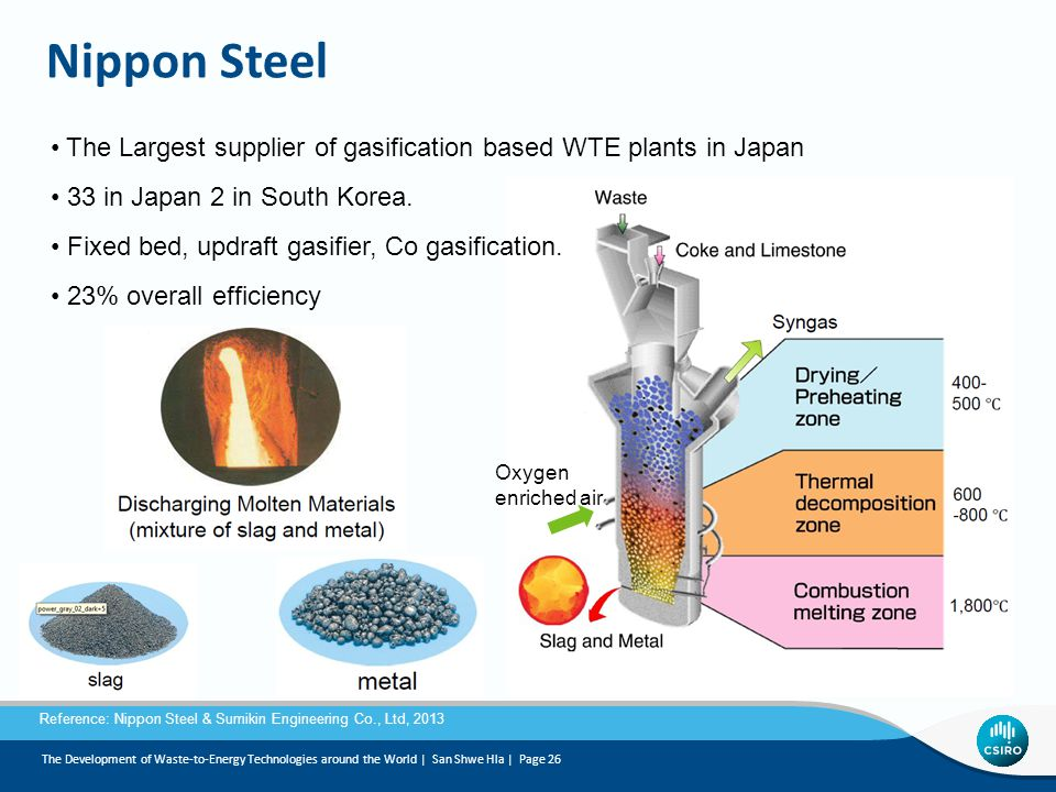 Nippon Steel The Largest supplier of gasification based WTE plants in Japan. 33 in Japan 2 in South Korea.