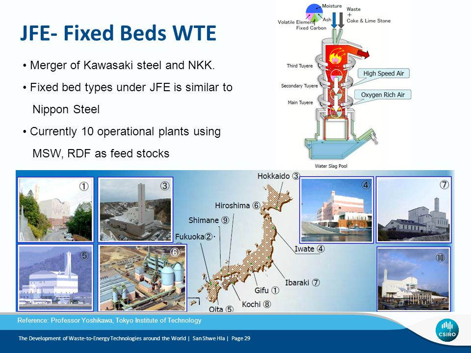JFE- Fixed Beds WTE Merger of Kawasaki steel and NKK.