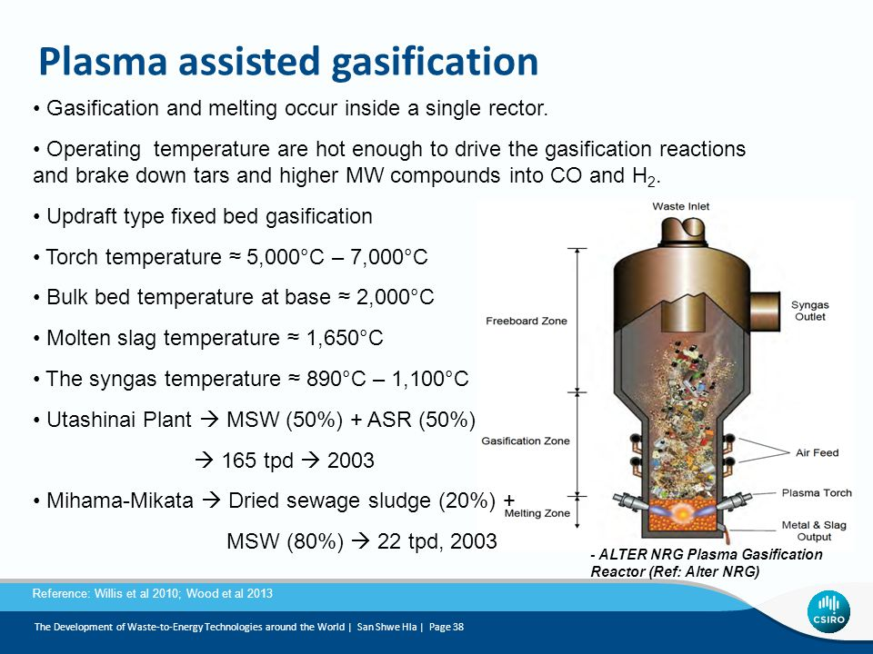 Plasma assisted gasification
