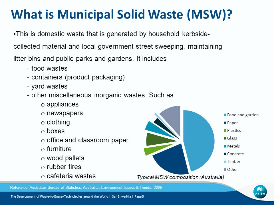 What is Municipal Solid Waste (MSW)