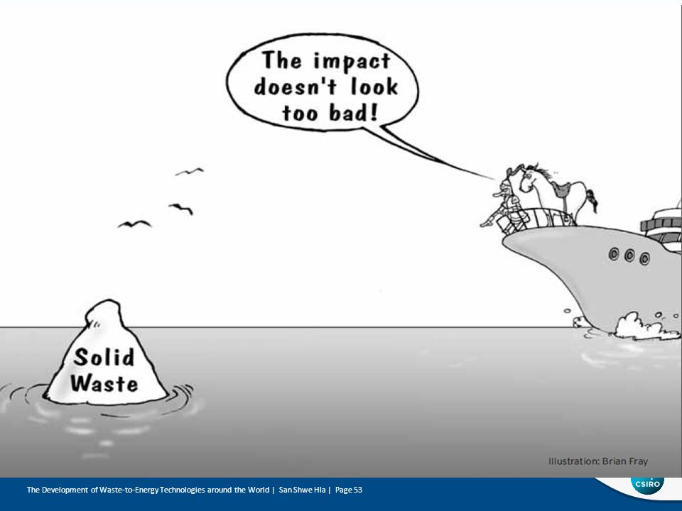 - This cartoon is from one of the recent reports of World bank publication series. A Global Review of Solid Waste Management (2012)