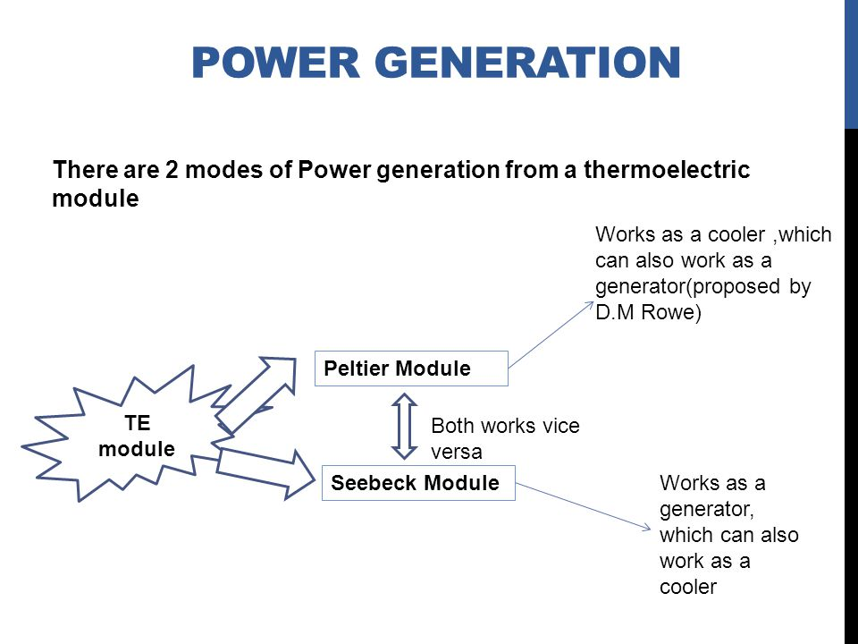 Power Generation There are 2 modes of Power generation from a thermoelectric module.