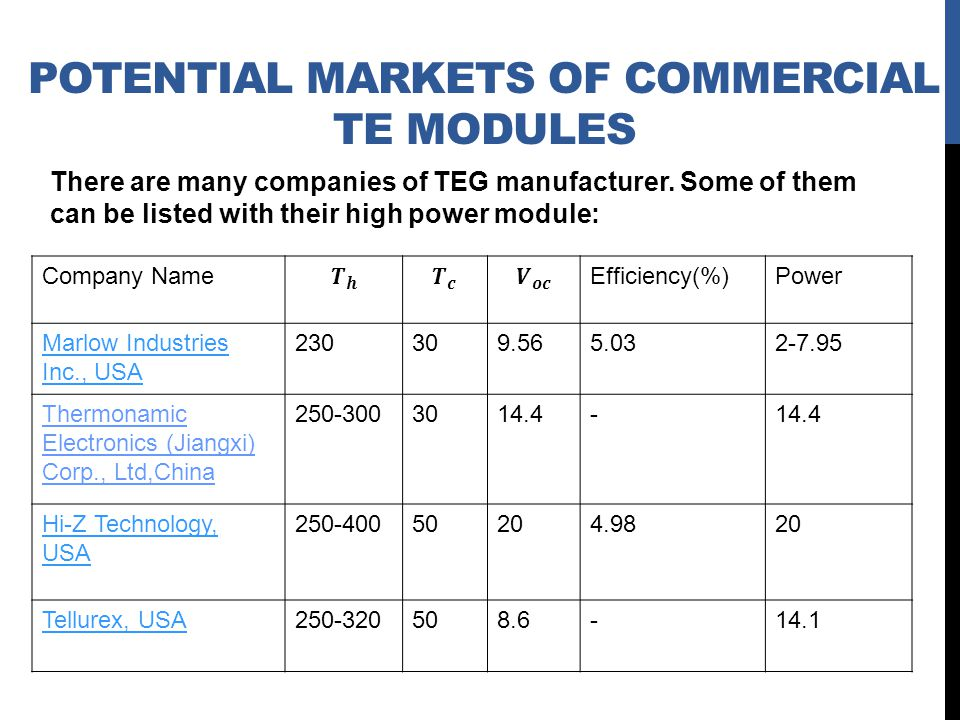 Potential Markets of commercial TE modules