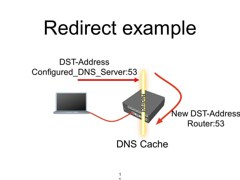 Configured_DNS_Server:53