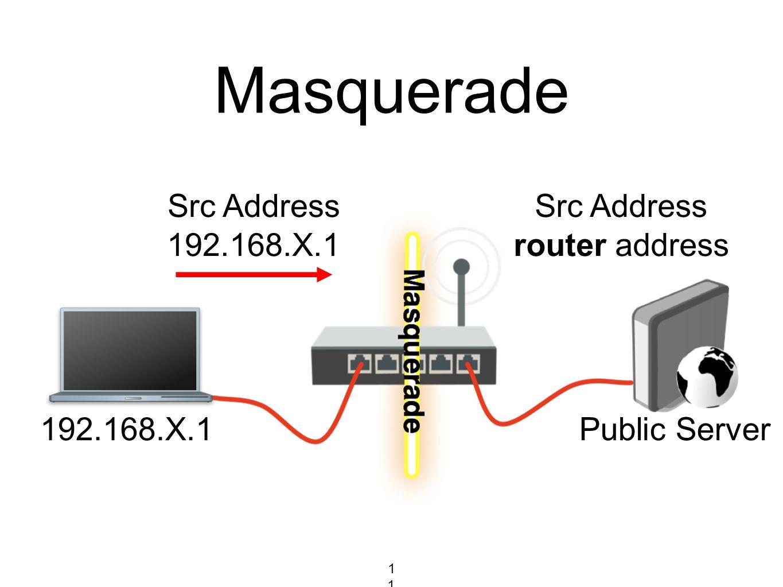 Masquerade Src Address 192.168.X.1 Src Address router address