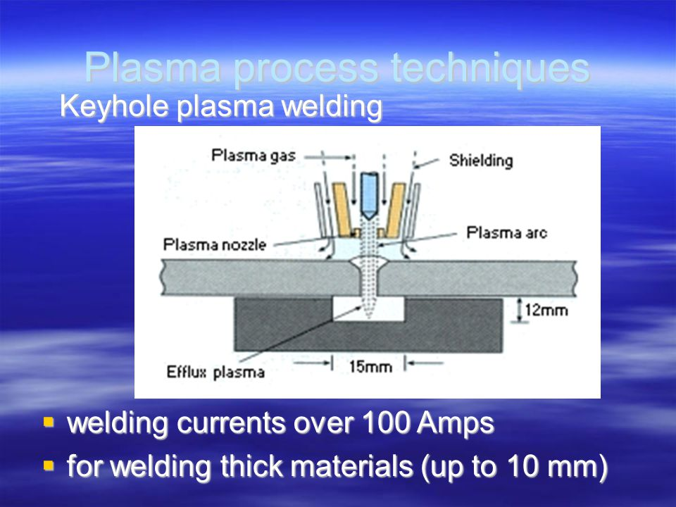 Plasma process techniques