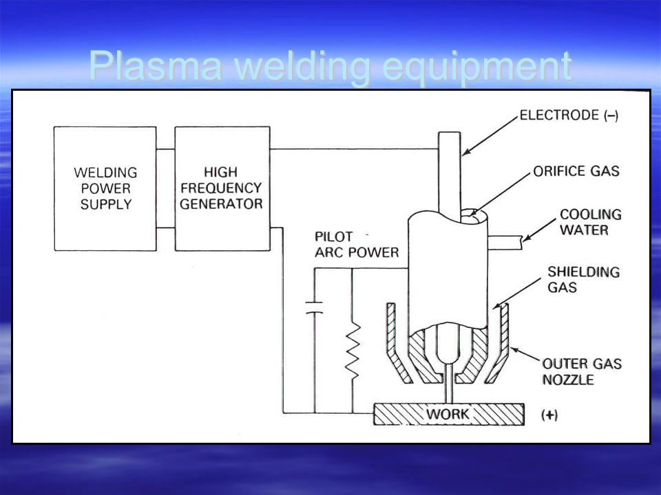 Plasma welding equipment