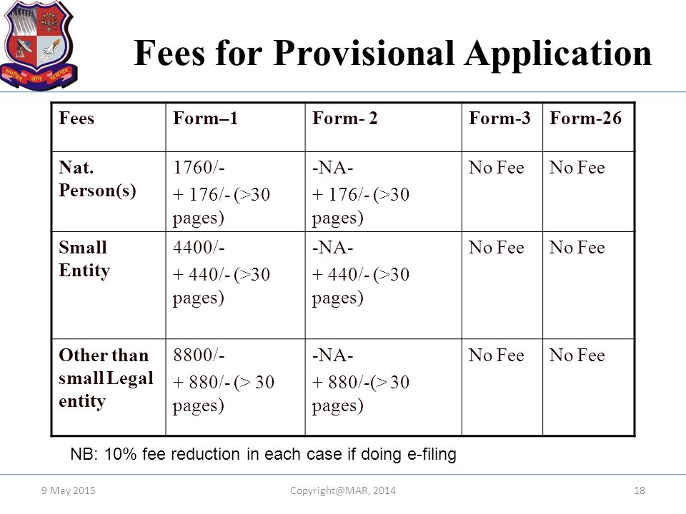 Fees for Provisional Application
