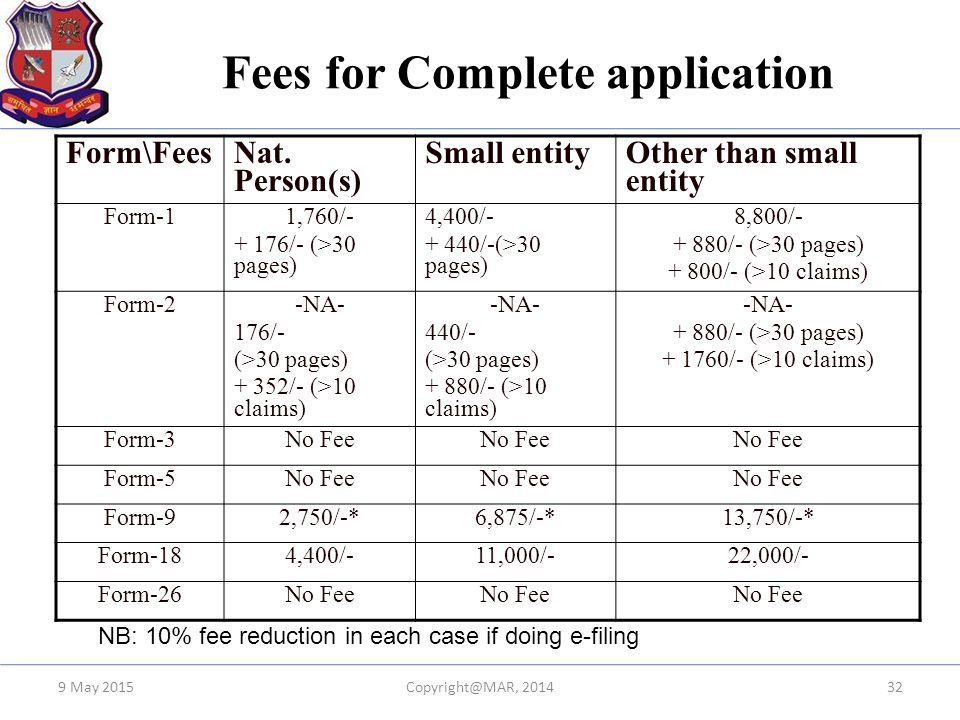 Fees for Complete application