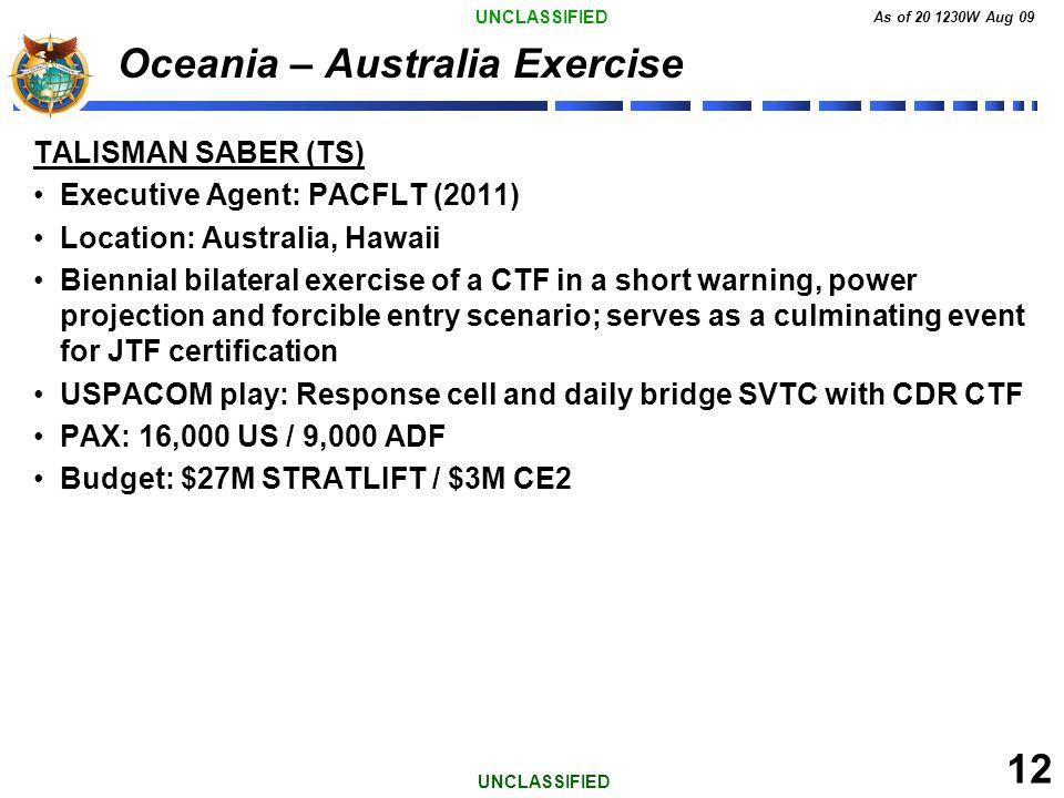 Oceania – Australia Exercise