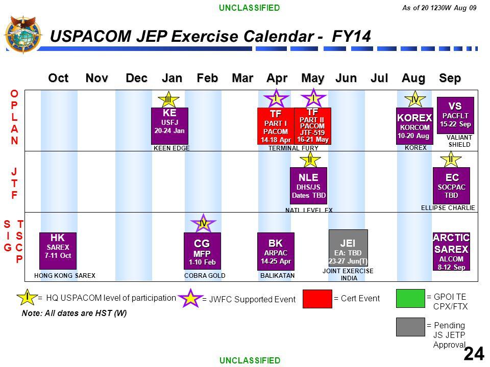 24 USPACOM JEP Exercise Calendar - FY14