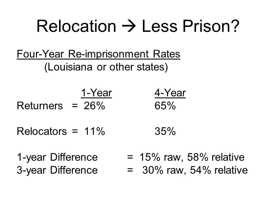 Relocation  Less Prison