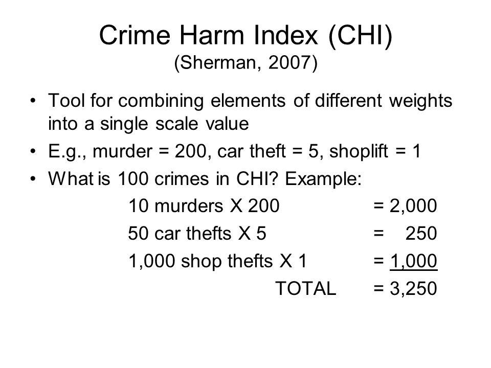 Crime Harm Index (CHI) (Sherman, 2007)