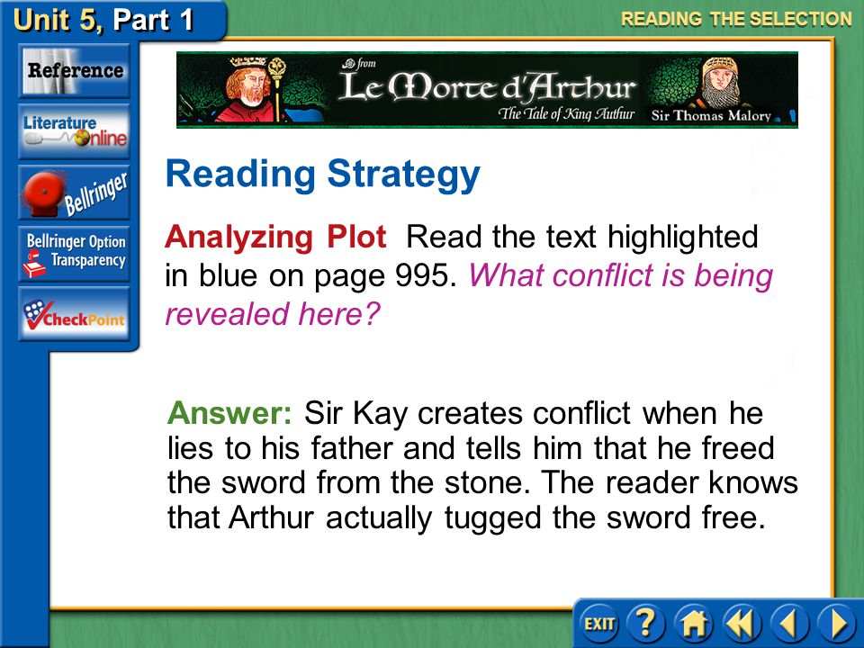 READING THE SELECTION Reading Strategy. Analyzing Plot Read the text highlighted in blue on page 995. What conflict is being revealed here