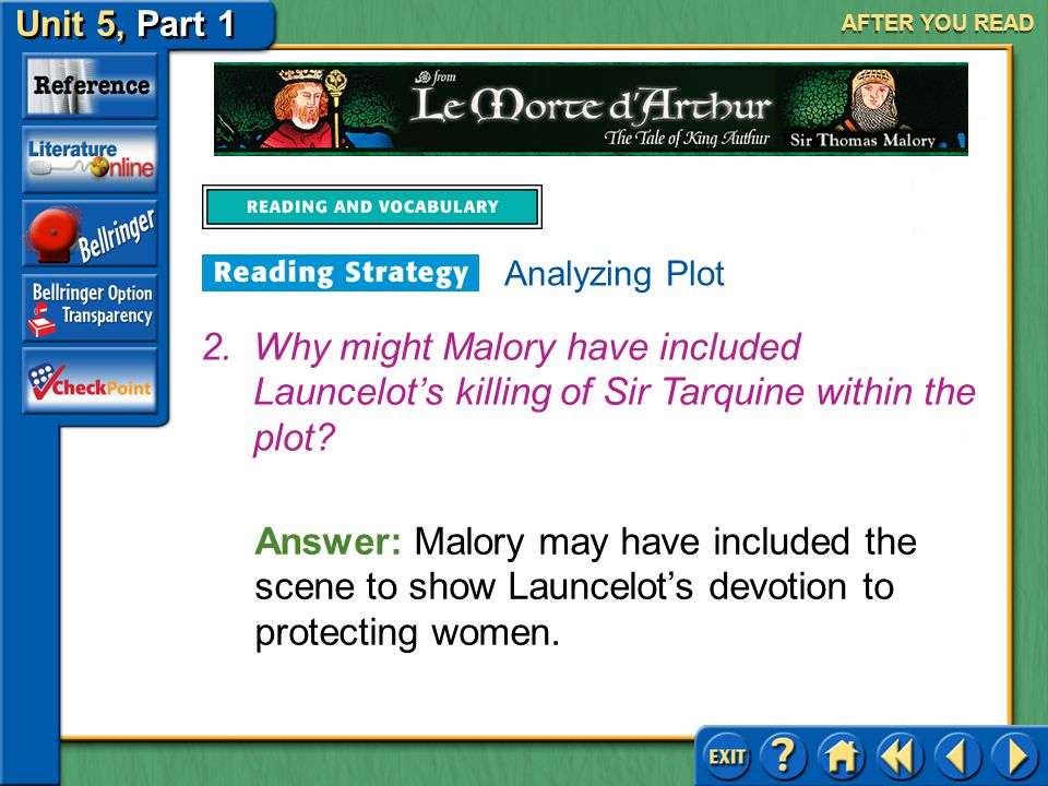 AFTER YOU READ Analyzing Plot. Why might Malory have included Launcelot's killing of Sir Tarquine within the plot