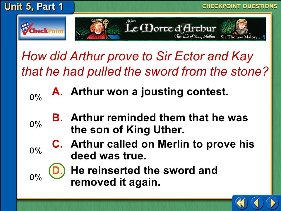 CHECKPOINT QUESTIONS How did Arthur prove to Sir Ector and Kay that he had pulled the sword from the stone