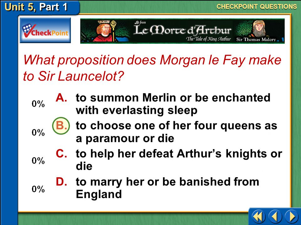 What proposition does Morgan le Fay make to Sir Launcelot