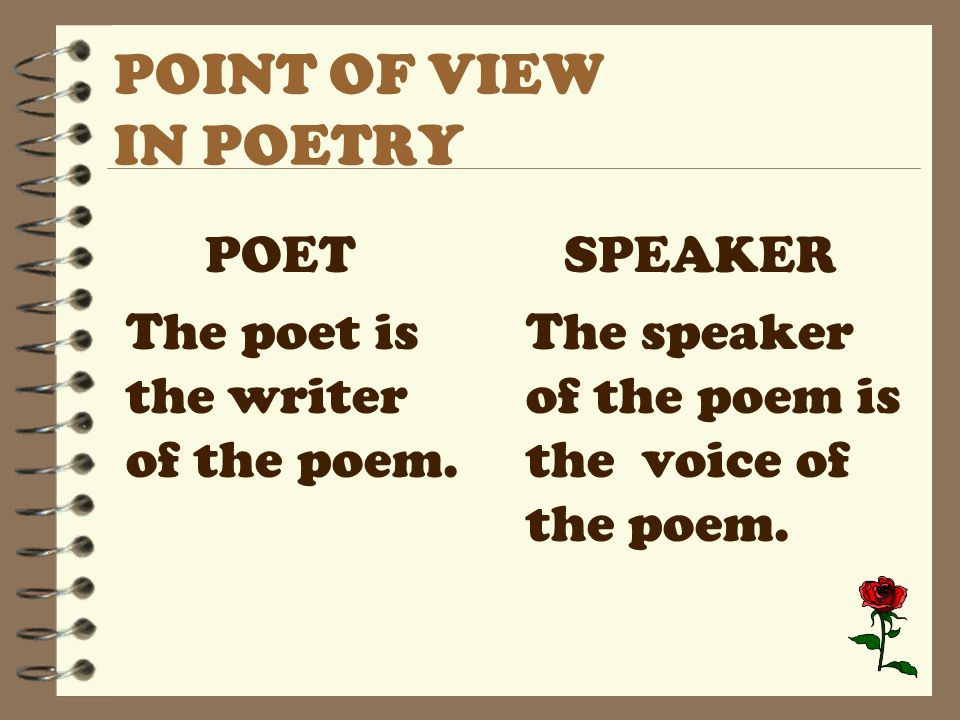 POINT OF VIEW IN POETRY POET The poet is the writer of the poem.