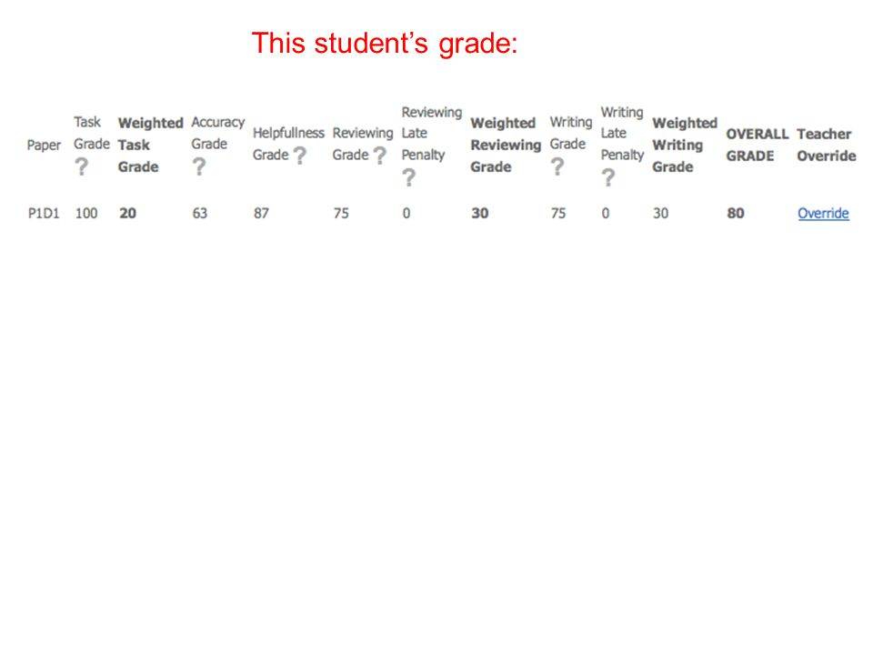 This student's grade: