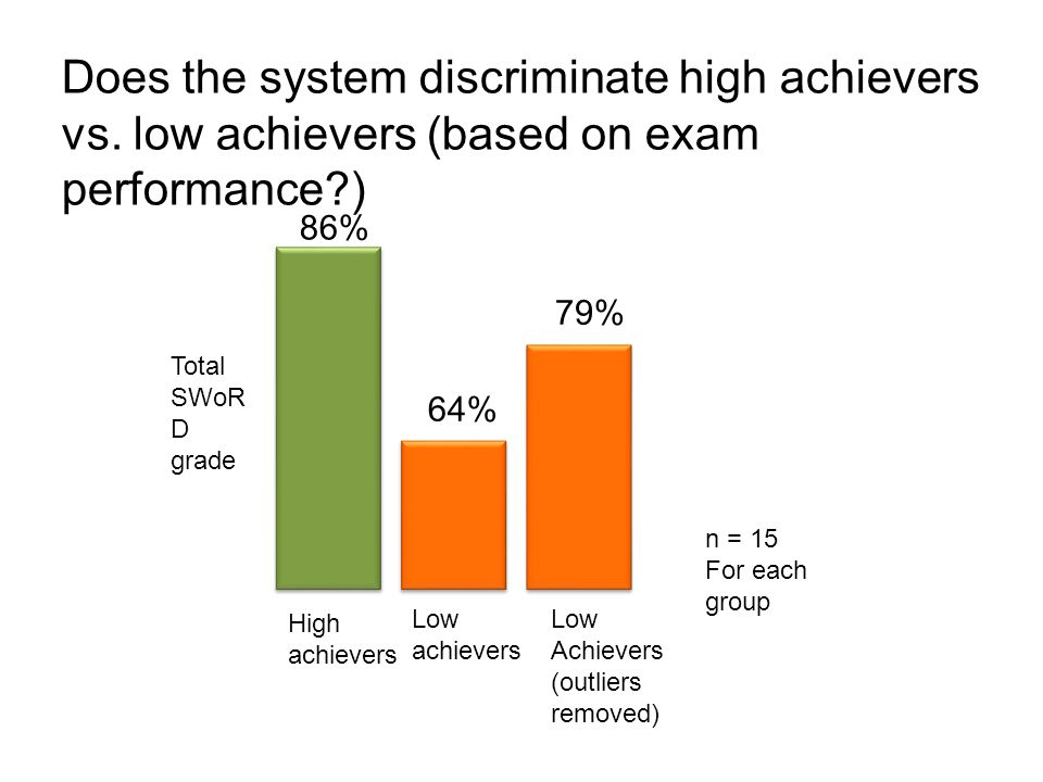 Does the system discriminate high achievers vs