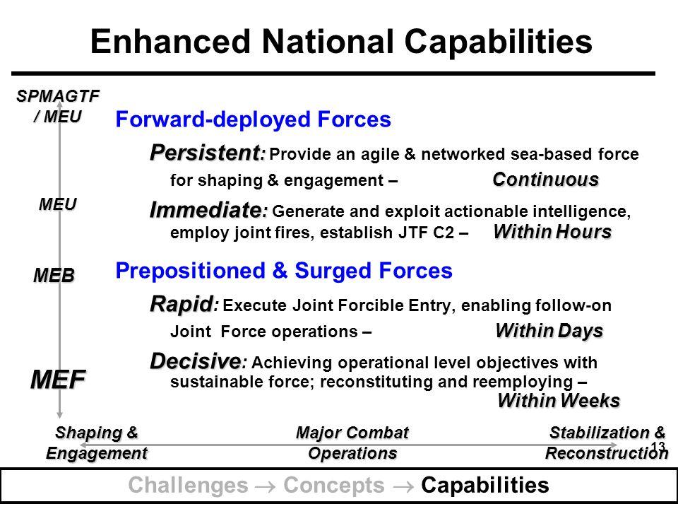 Enhanced National Capabilities