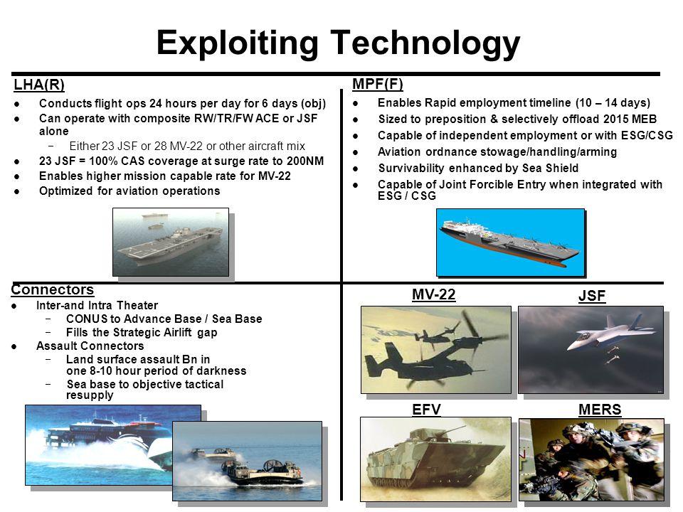 Exploiting Technology