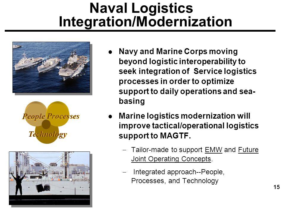 Naval Logistics Integration/Modernization