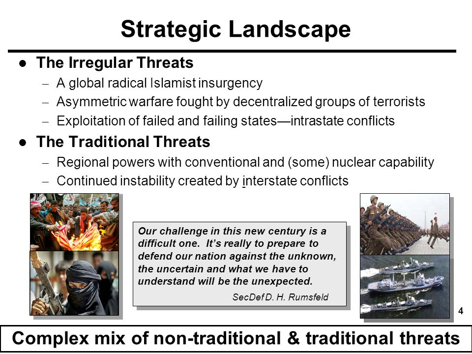 Complex mix of non-traditional & traditional threats