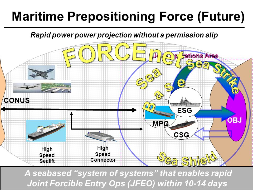 Maritime Prepositioning Force (Future)