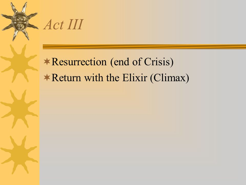 Act III Resurrection (end of Crisis) Return with the Elixir (Climax)