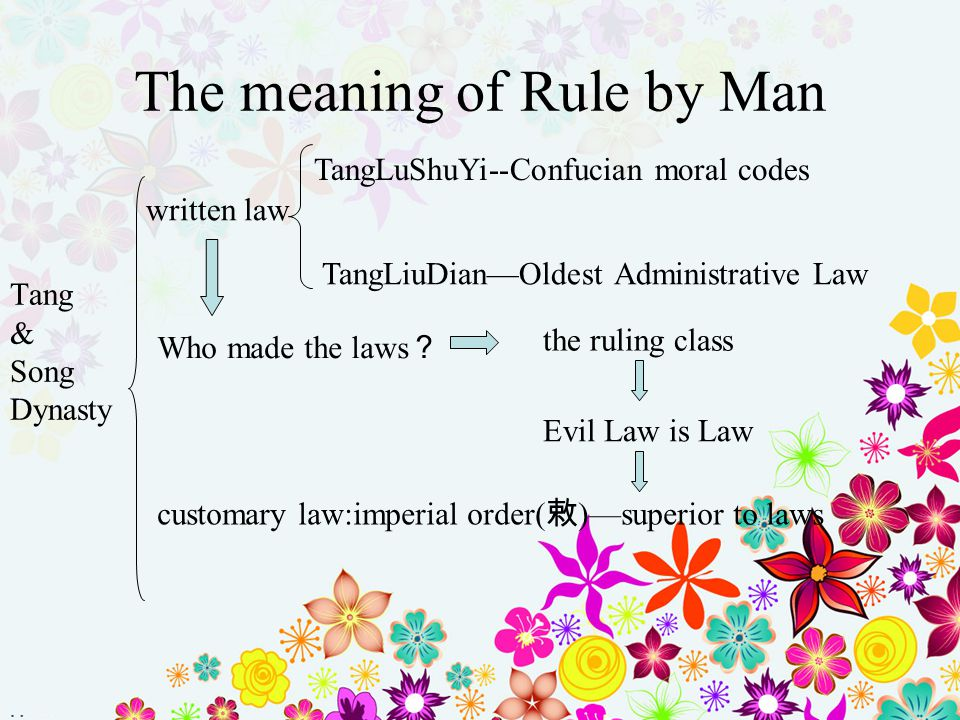 The meaning of Rule by Man
