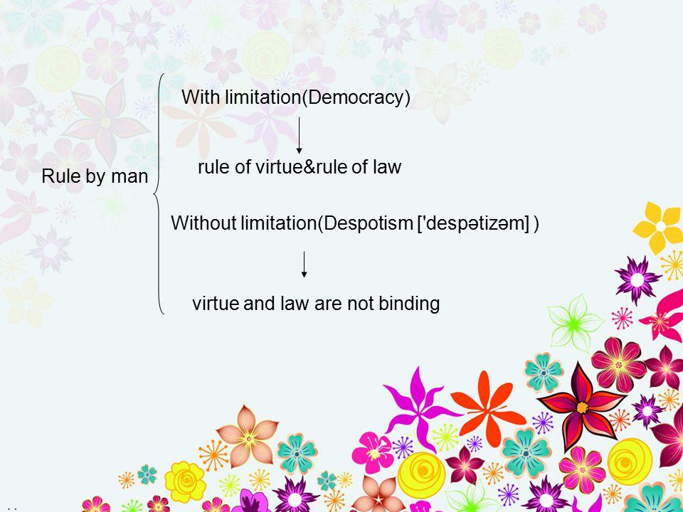 With limitation(Democracy)