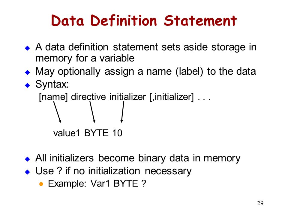 Defining BYTE and SBYTE Data