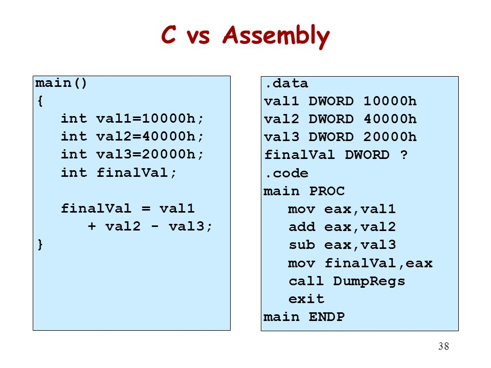 What s Next Basic Elements of Assembly Language