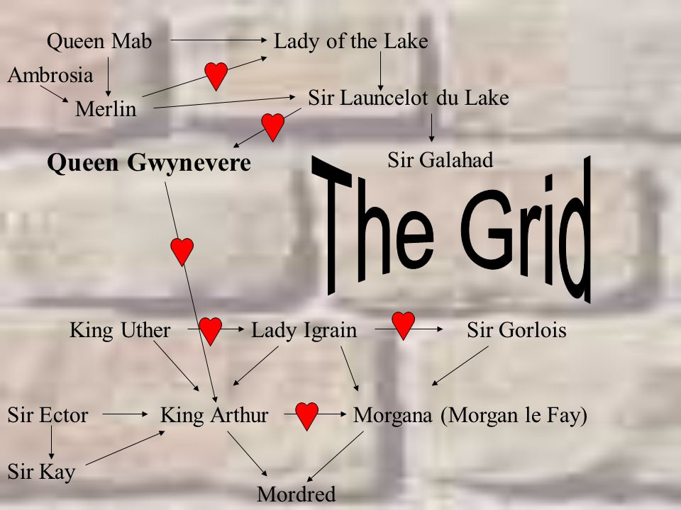 The Grid Queen Gwynevere Queen Mab Lady of the Lake Ambrosia