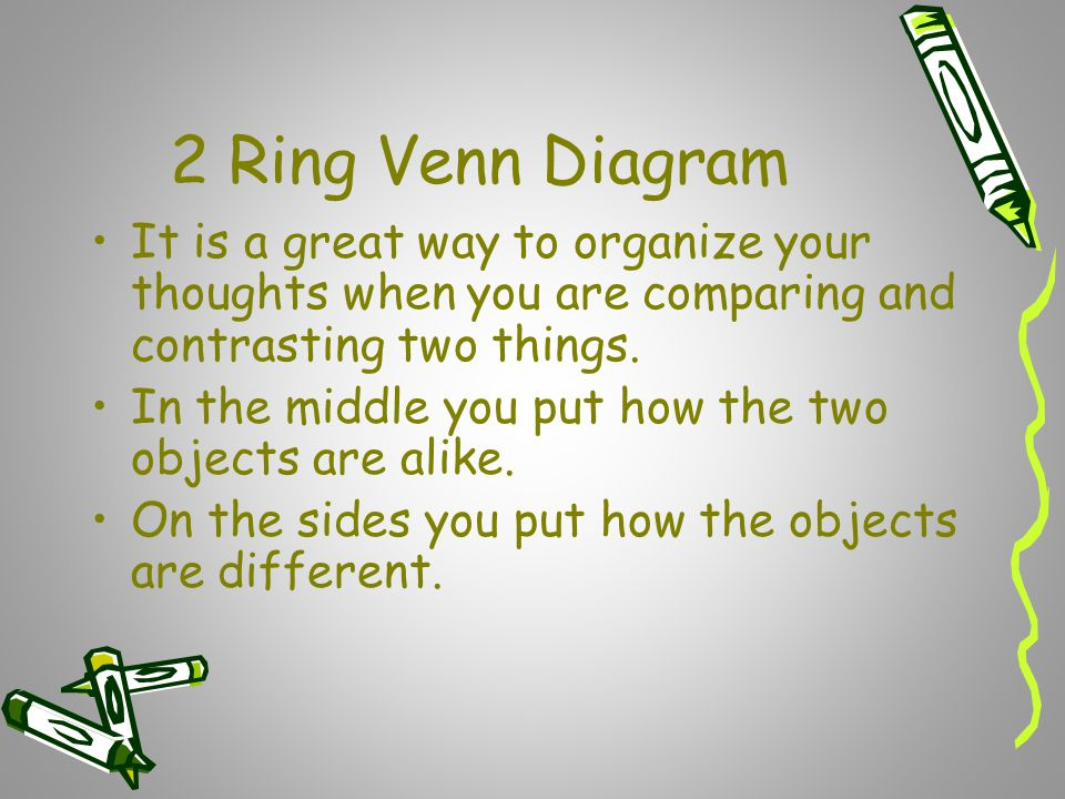 2 Ring Venn Diagram It is a great way to organize your thoughts when you are comparing and contrasting two things.