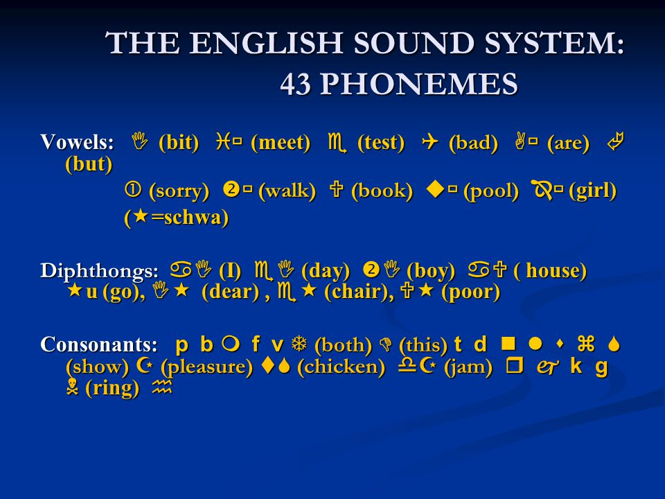 THE ENGLISH SOUND SYSTEM: 43 PHONEMES