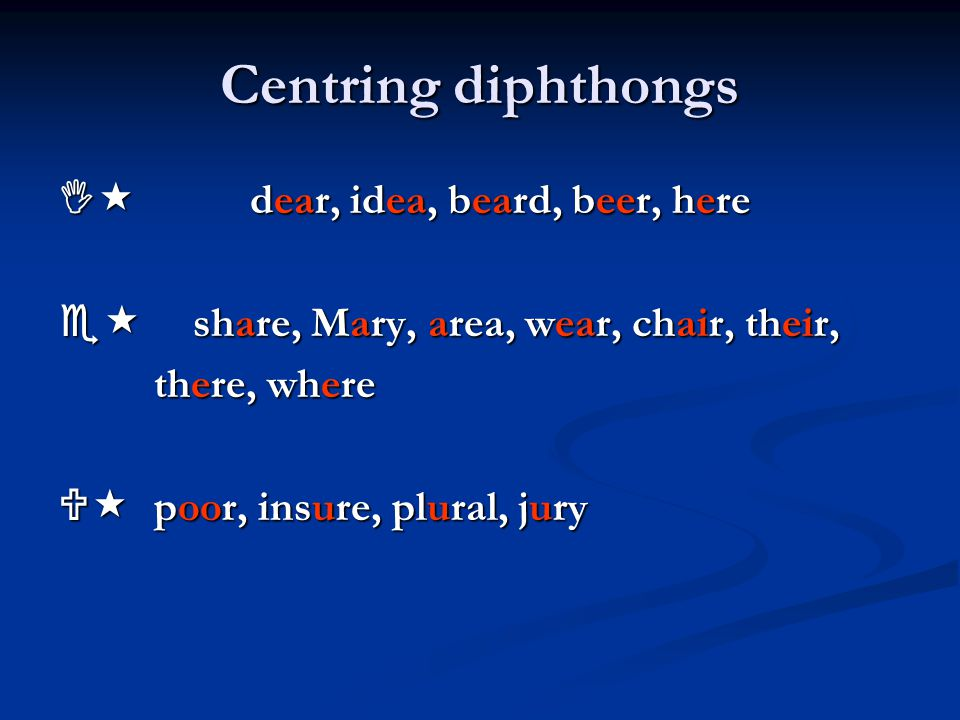 Centring diphthongs  dear, idea, beard, beer, here