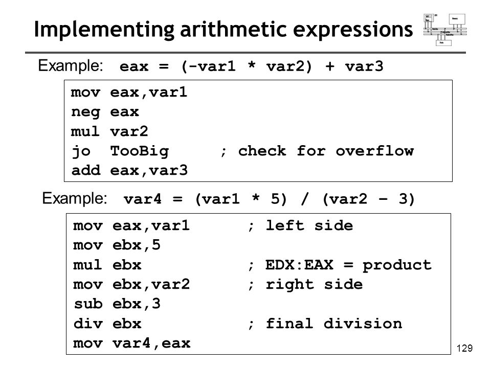 Implementing arithmetic expressions