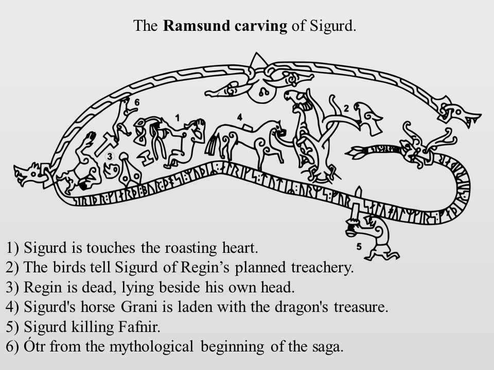 The Ramsund carving of Sigurd.