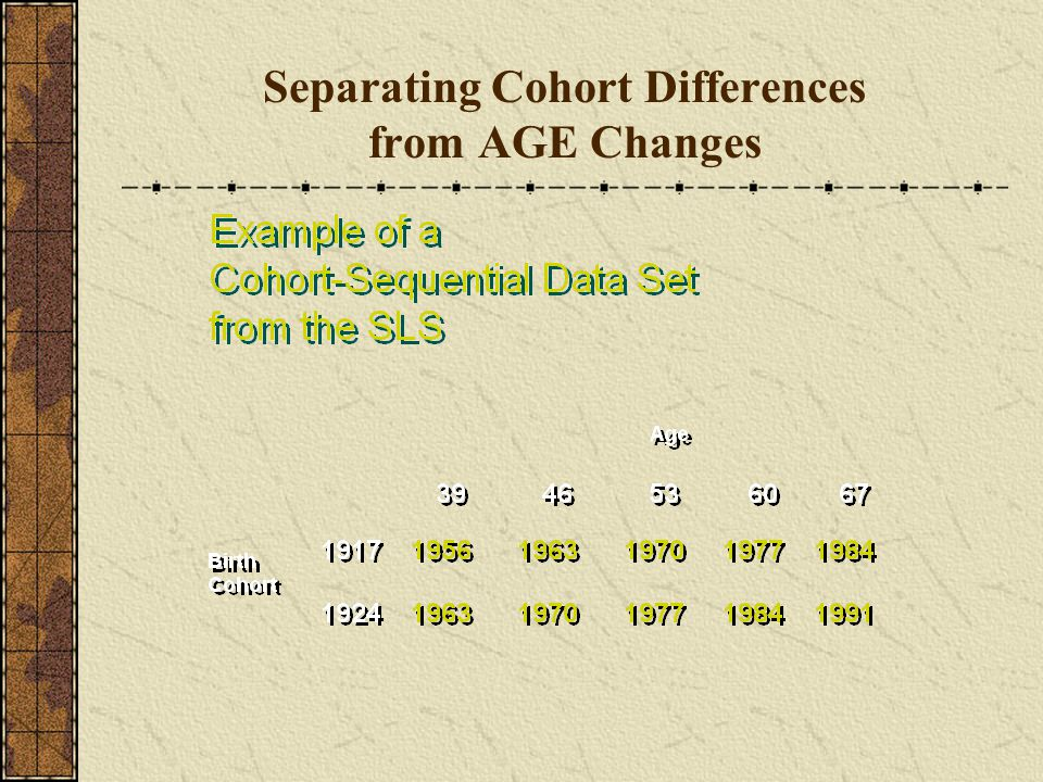 Separating Cohort Differences from AGE Changes