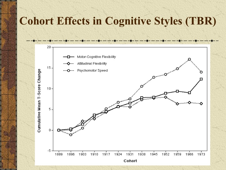 Cohort Effects in Cognitive Styles (TBR)