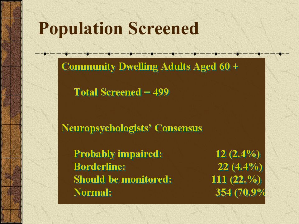 Population Screened